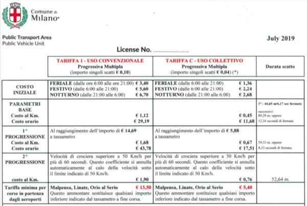 ミラノタクシー運賃表